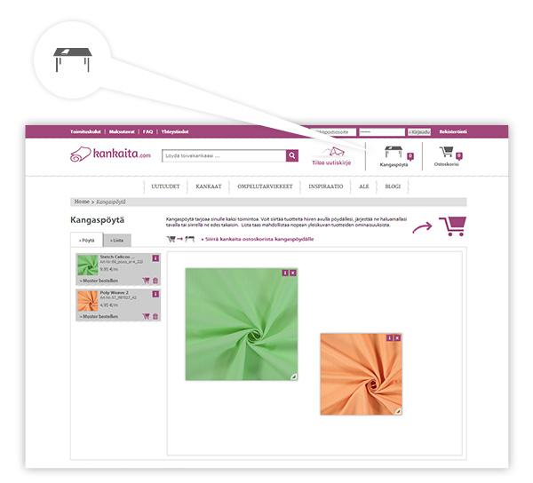 Virtuaalinen kangaspöytä: Kankaat.com-sivuston ainutlaatuinen toiminto