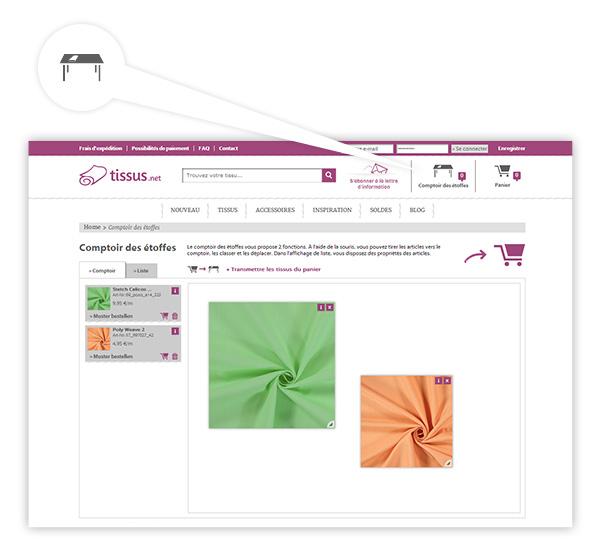 La table virtuelle de tissus : Une fonction unique sur tissus.net