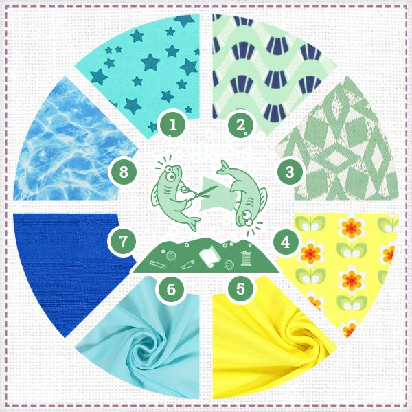 L'horoscope couture de tissus.net : Poisson