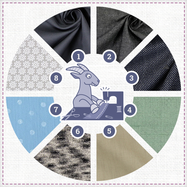 L'horoscope couture de tissus.net : Capricorne