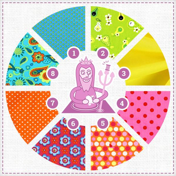 L'horoscope couture de tissus.net : Verseau