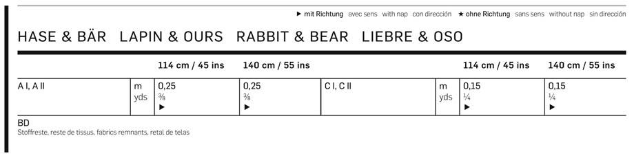 Kuscheltiere Hase | Bär, Burda 7409 - Schnittmuster Home- stoffe.de