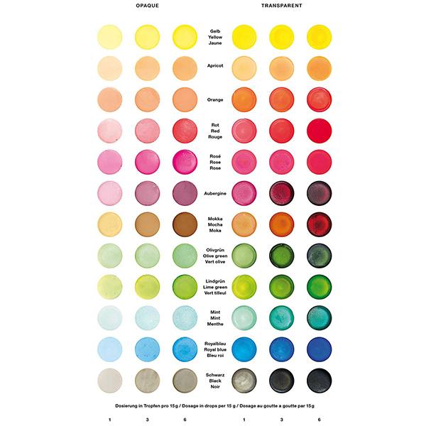 Colorant pour savon [ 10 ml ] | Rico Design – vert menthe