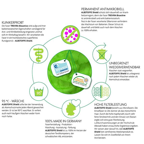 SHIELD PRO Antimikrobieller Jersey OMG Sweet HHL – rotlila | Albstoffe