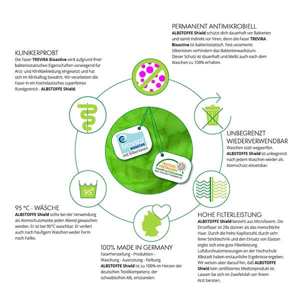 SHIELD PRO MASQUE Jersey antimicrobien Statement carré | Albstoffe