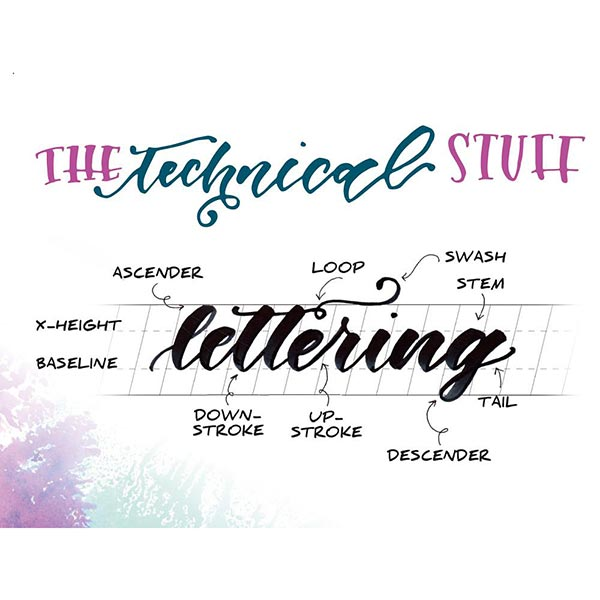 """Lettering Set """"Advanced"""" 