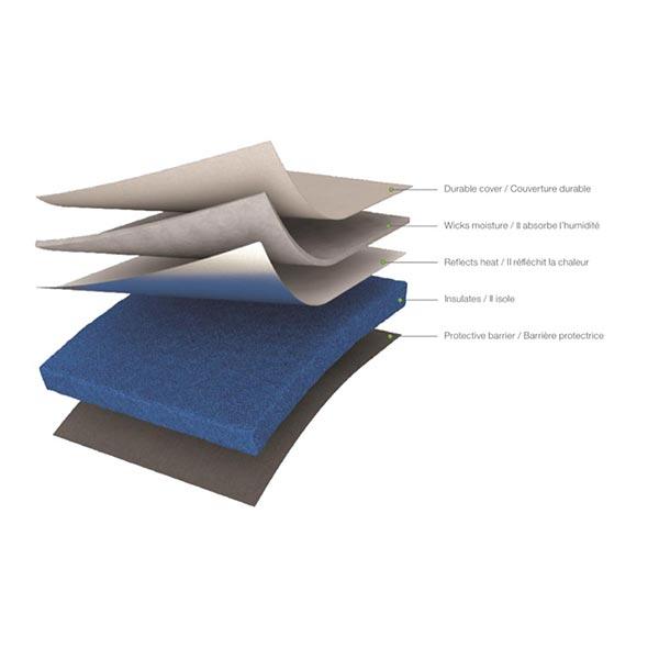 Tapis de presse Cricut EasyPress [30,5x30,5 cm]