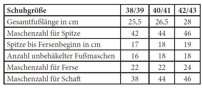 Bevorzugt Socken häkeln - kostenlose Häkelanleitung » Stoffe.de WH39